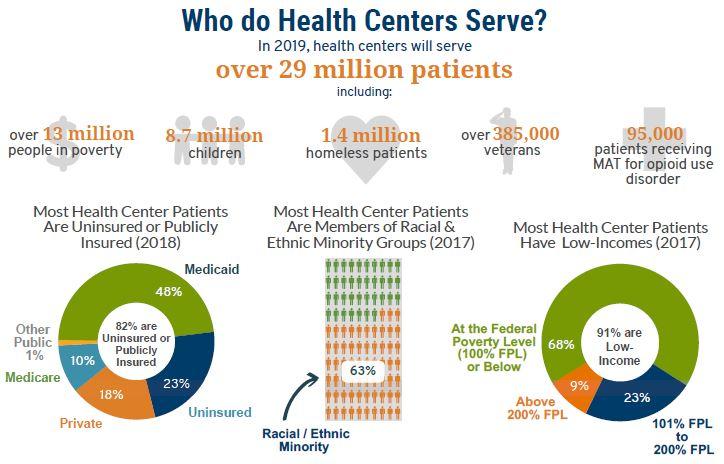 Health-Centers2.jpg